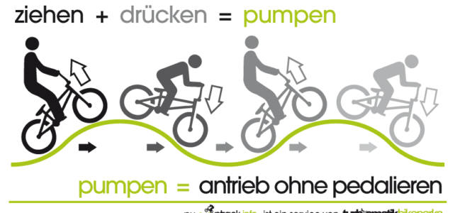 Fahrtechnik Pumptrack Piktogramm Mountainbike